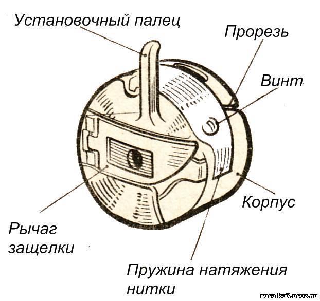 Заправка шпульки схема